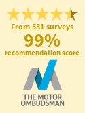Motor Codes Customer Opinion Rating